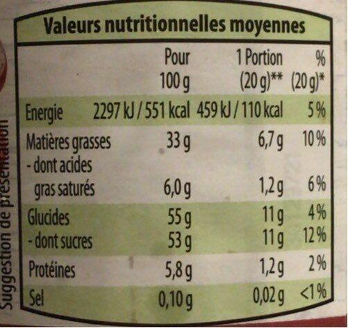 Pâte à tartiner aux noisettes - Valori nutrizionali - fr