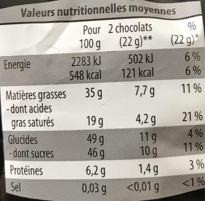 Papillotes noires - Informations nutritionnelles