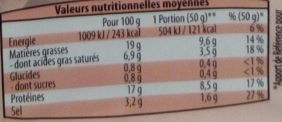 Lardons nature Qualité Supérieure - Informations nutritionnelles - fr
