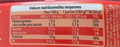Picards de harengs - Valori nutrizionali - fr