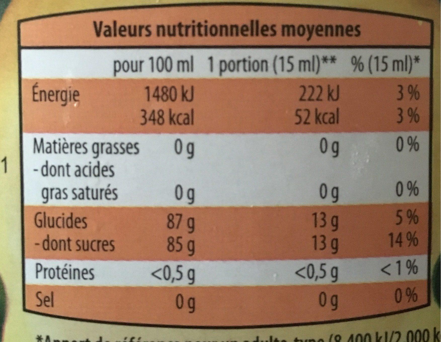 Sirop D'Érable - Nutrition facts - fr