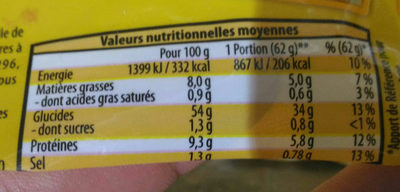 Wrap nature - Nutrition facts