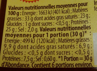Abondance ou Beaufort AOP (33 % MG) - Nutrition facts - fr