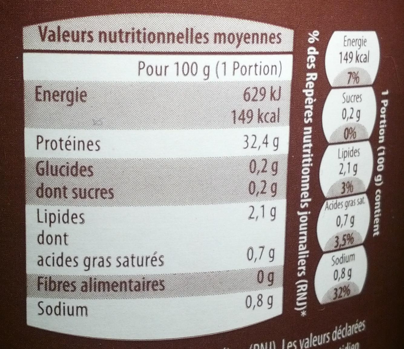 Crème glacée cookie double trouble - Informations nutritionnelles