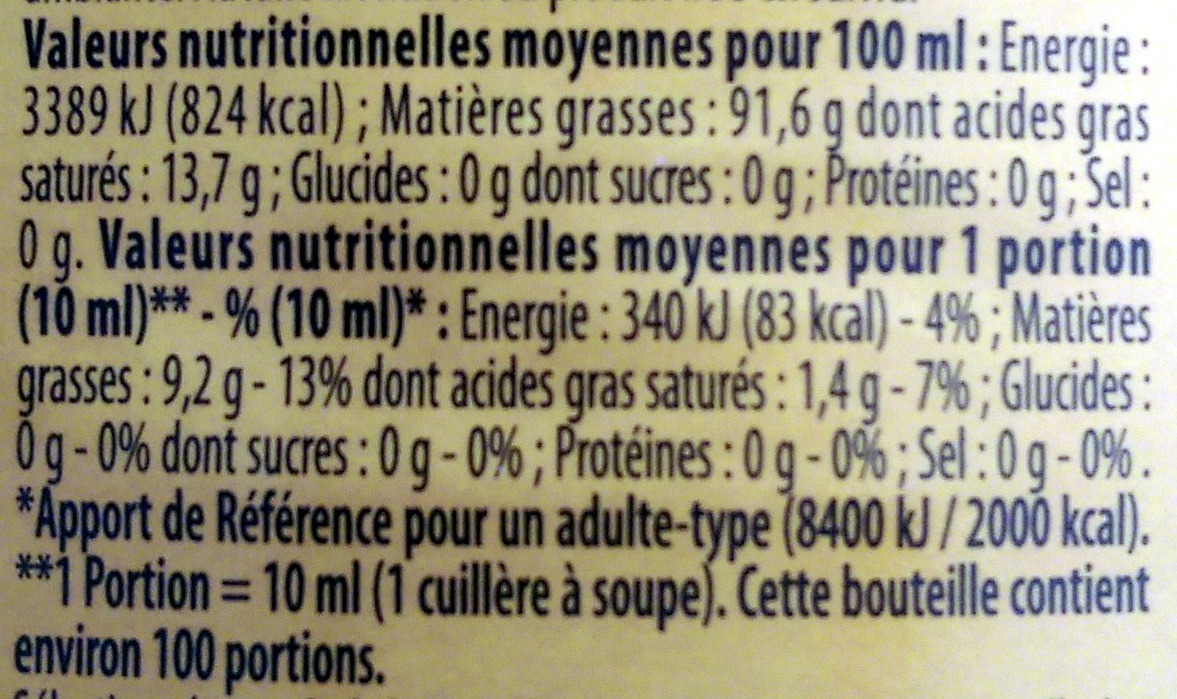 Huile d'olive - Nutrition facts