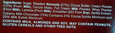 Milk Almond Chocolate - Ingrédients