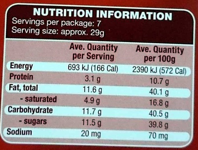 Milk Almond Chocolate - Nutrition facts - en