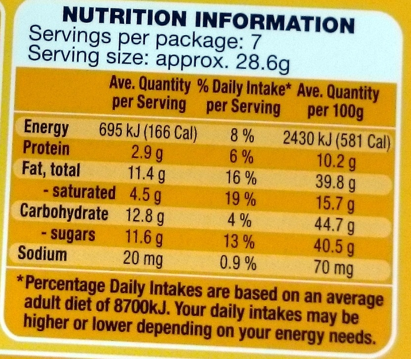 Moreno espresso - Nutrition facts