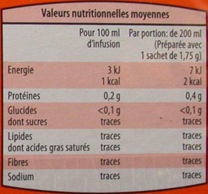 Thé Vert Nature aromatisé à la vanille - Voedigswaarden
