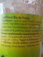 Confiture - Ingredients
