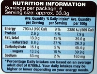 Choceur White Coconut - Nutrition facts