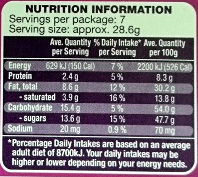 Choceur Fruit and Nut Chocolate - Nutrition facts