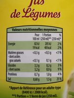 Jus de Légumes - Información nutricional