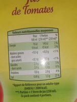 Jus de tomates - Valori nutrizionali - fr
