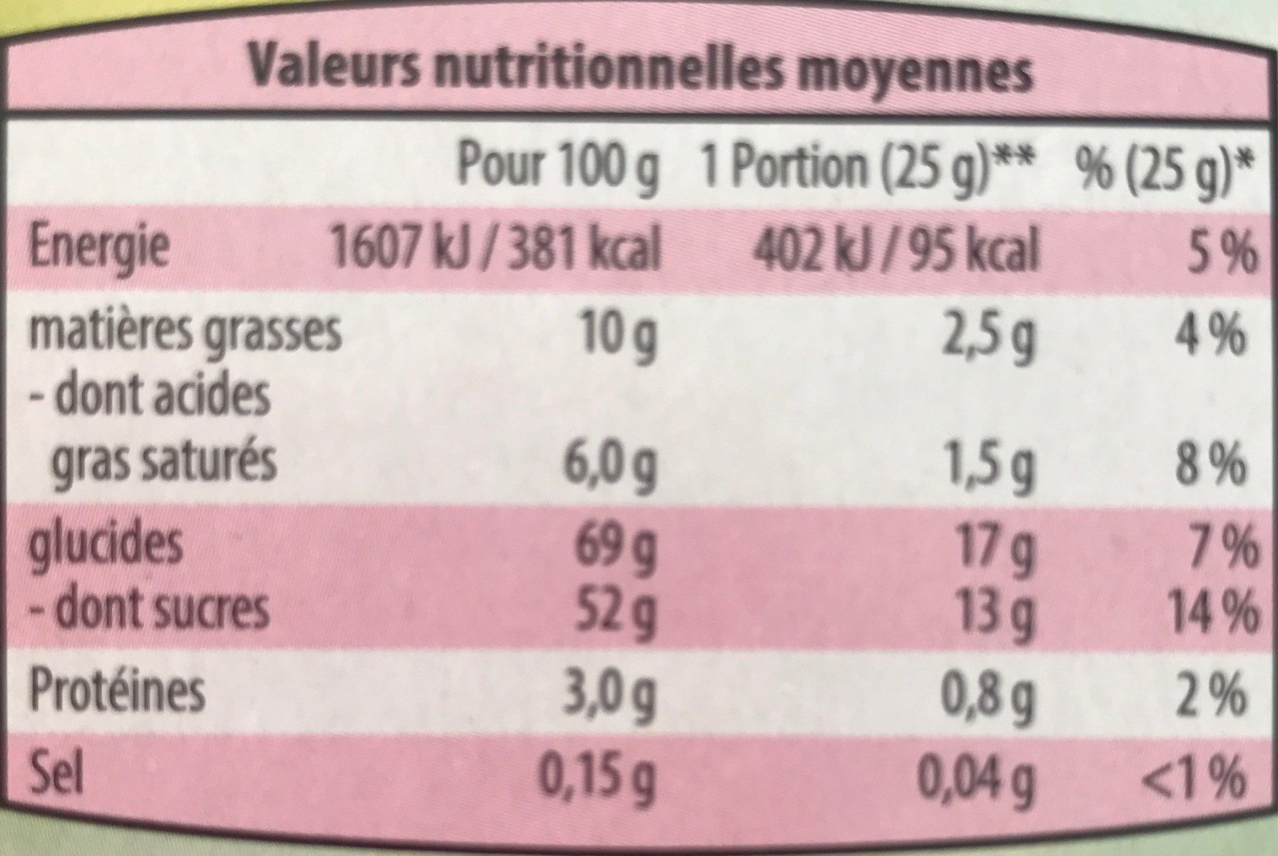 Tendre cerise - Nutrition facts