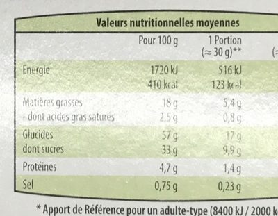 Mini cakes aux fruits - Nutrition facts - fr