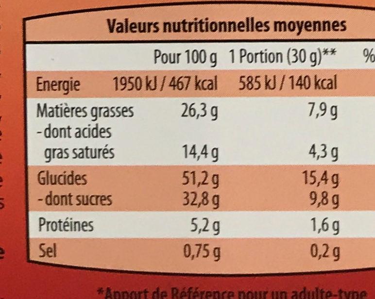 mini Brownie aux pepites de chocolat - Nutrition facts - fr