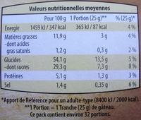 Barre Pâtissière - Nutrition facts