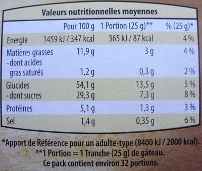 Barre Pâtissière - Voedingswaarden