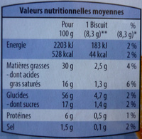 12 Palmiers - Nutrition facts - fr