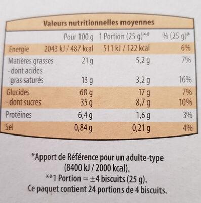 Selection de biscuits belges - Voedingswaarden - fr