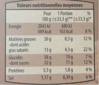 Cookies aux pépites de chocolat et à la nougatine - Informations nutritionnelles - fr