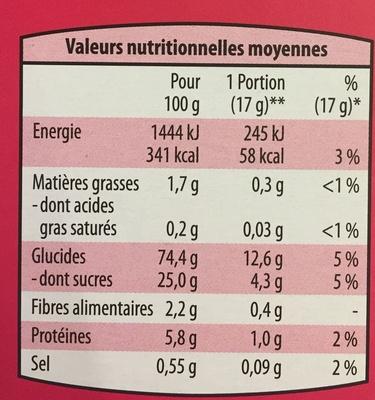 Tartines craquantes à la framboise - Informations nutritionnelles - fr