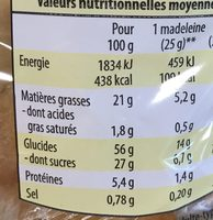 Madeleines coquille - Nutrition facts