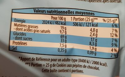 Mini Cookies - Informations nutritionnelles