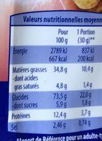 Drizz - Assortiment de produits soufflé à base de maïs - Informations nutritionnelles - fr