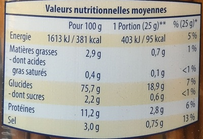 Sticks & bretzels - Informations nutritionnelles
