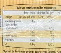 Gâteau au fromage blanc - Voedingswaarden - fr