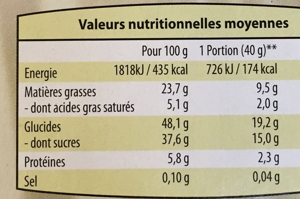 Bio cookies - Nährwertangaben - fr