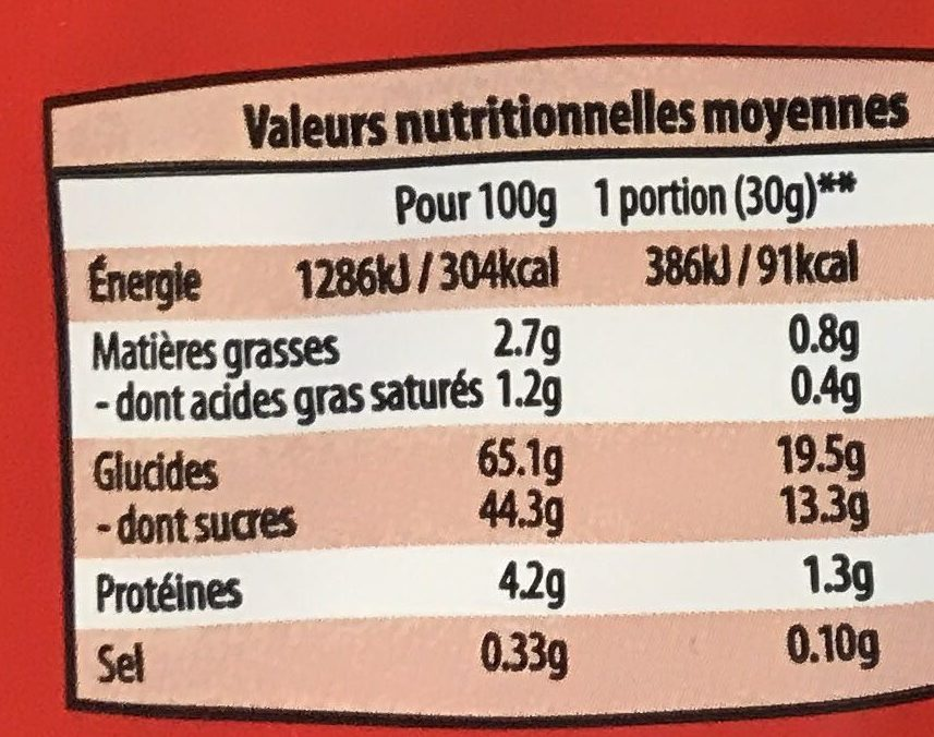 Mini roulés à la fraise - Nutrition facts - fr