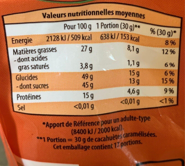 Chouchou cacahuètes caramélisées - Voedingswaarden - fr