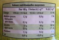 Riz étuvé - Nährwertangaben - fr