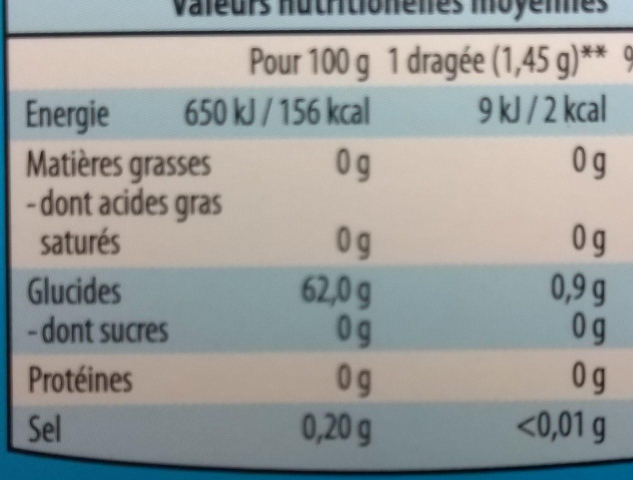 Chewing gum sans sucres Chlorophylle - Nutrition facts - fr