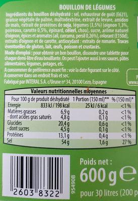 Bouillon de Légumes - Nutrition facts