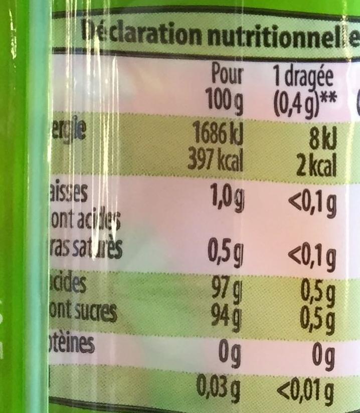 Mini Dragées goût Orange Citron Vert - Informations nutritionnelles
