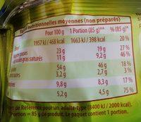 Nouilles instantanées Saveur viande de porc - Nutrition facts
