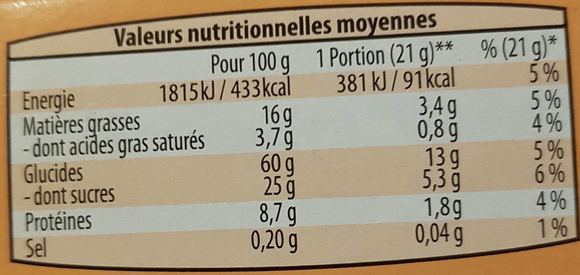 Céré'Active Pomme verte - Nutrition facts - fr