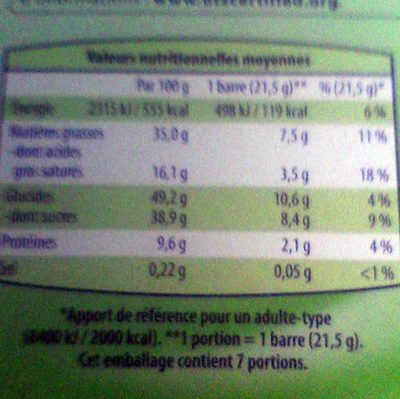 Milkjumbo - Informations nutritionnelles