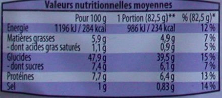 Pains Hamburger Géants (x 4) - Informations nutritionnelles - fr