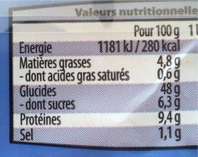 Pains Hamburger Géants (x 4) - Informations nutritionnelles - fr