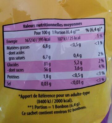 Bonbons Tendres Délices Extra Moelleux 10 Parfums - Nutrition facts