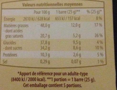Chocolat Raffiné Blanc Noisettes - Informations nutritionnelles - fr