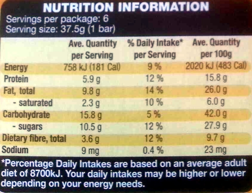 Hillcrest Nut Bars Choc Peanut - Nutrition facts