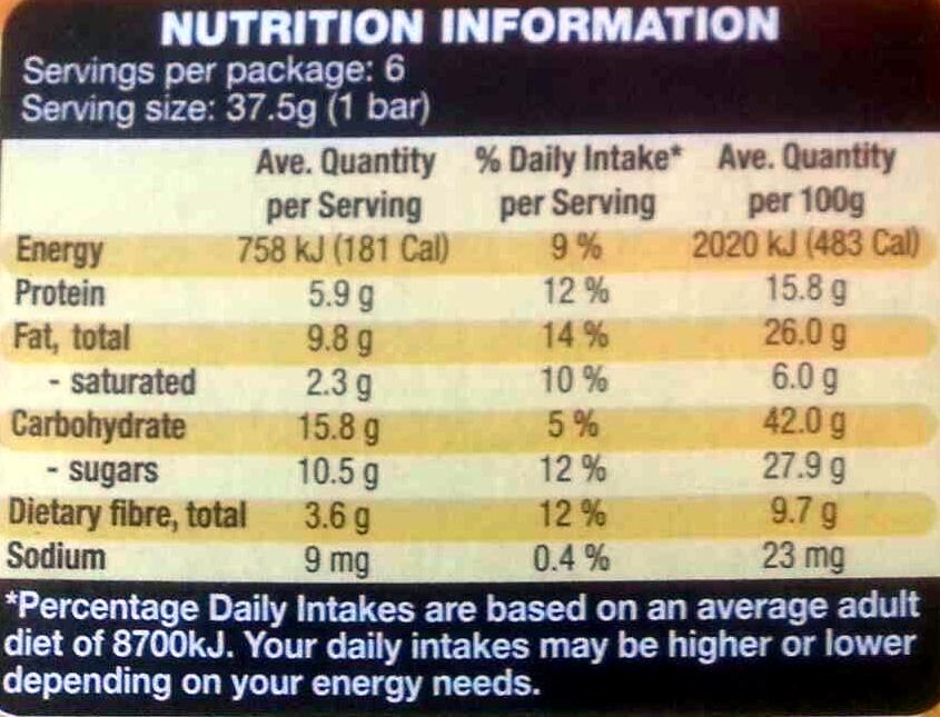 Hillcrest Nut Bars Choc Peanut - Nutrition facts - en