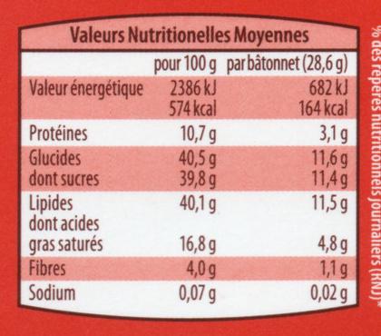 Lait amandes ou lait raisins noisettes - Informations nutritionnelles - fr