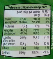 Chocolat au lait noisette ou lait fourré praliné ou lait crème - Informations nutritionnelles - fr